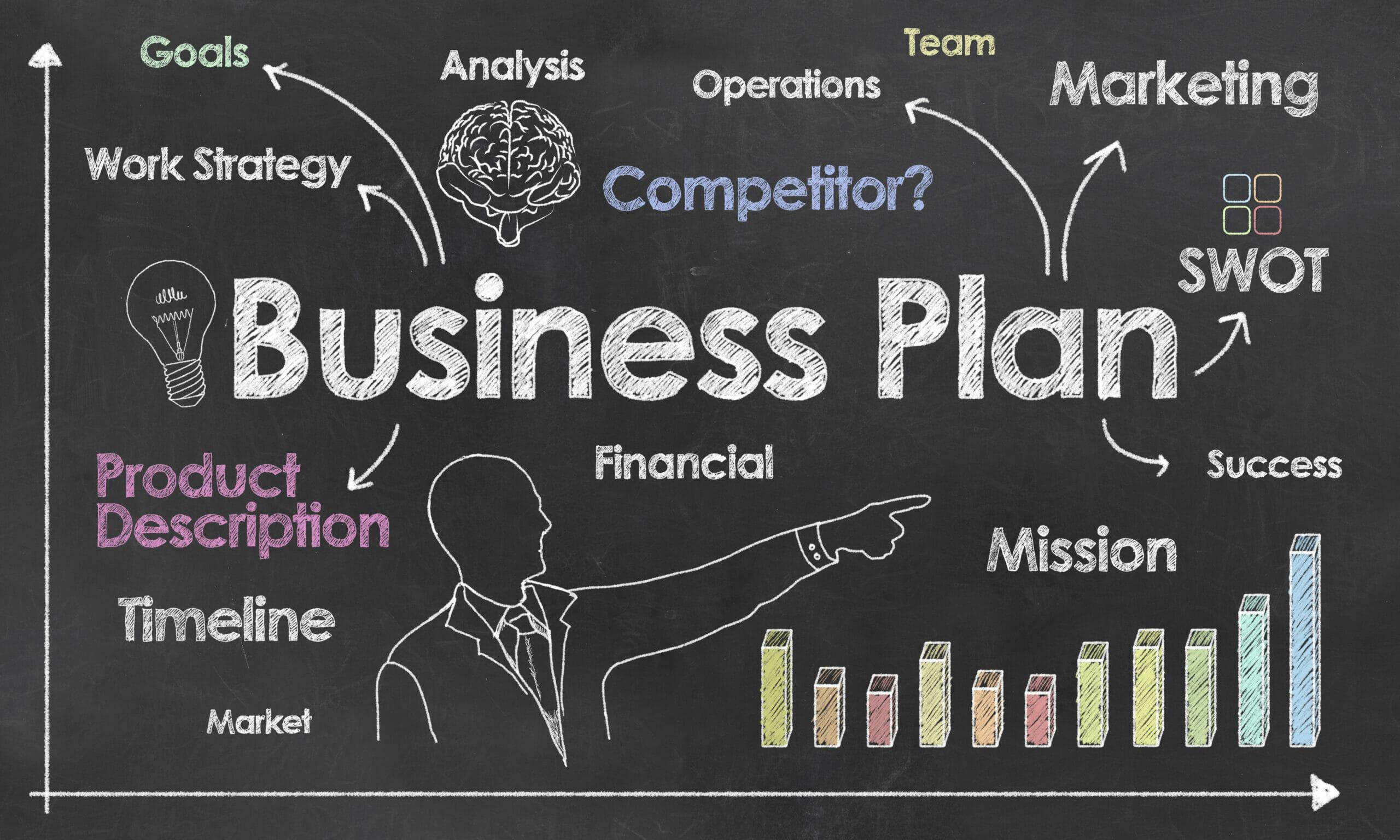 Business plan in Ghana